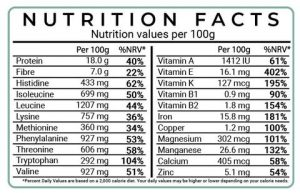 Anti-Anxiety Nutrition Facts