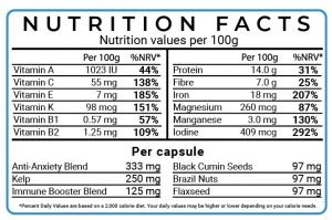 NATURAL THYROXINE-01 Nutrition Facts